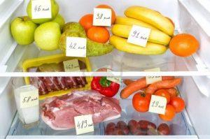 calcular cuantas calorías debes consumir