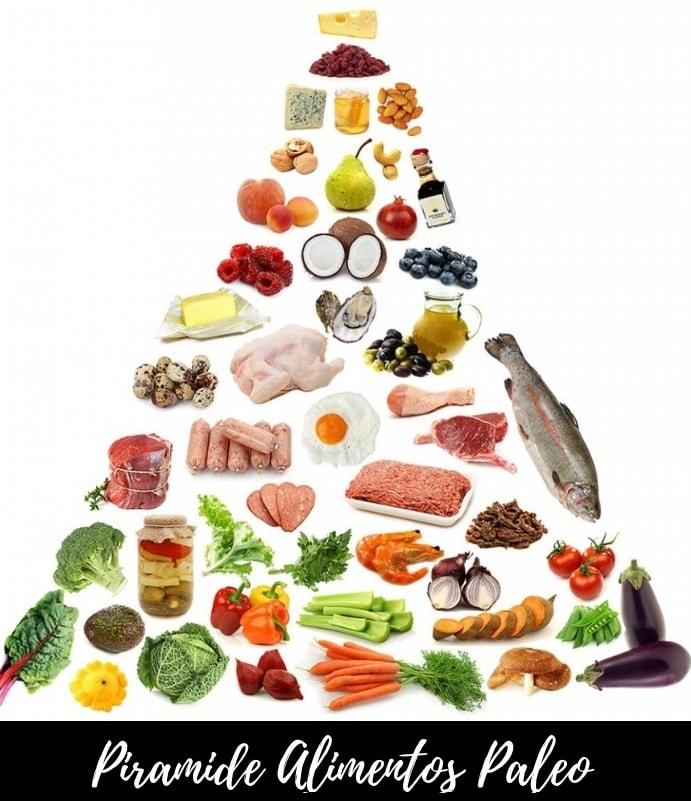Pirámide alimentos naturales dieta paleo